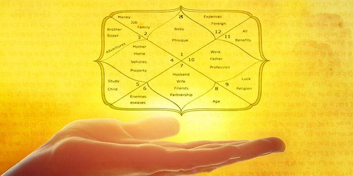Famous Astrologer In Karnataka