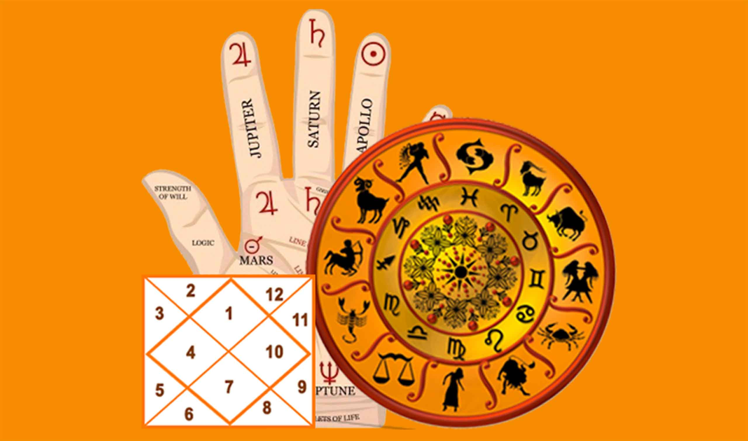 Best Astrologer in Ballari | Genuine Astrologer in Ballari