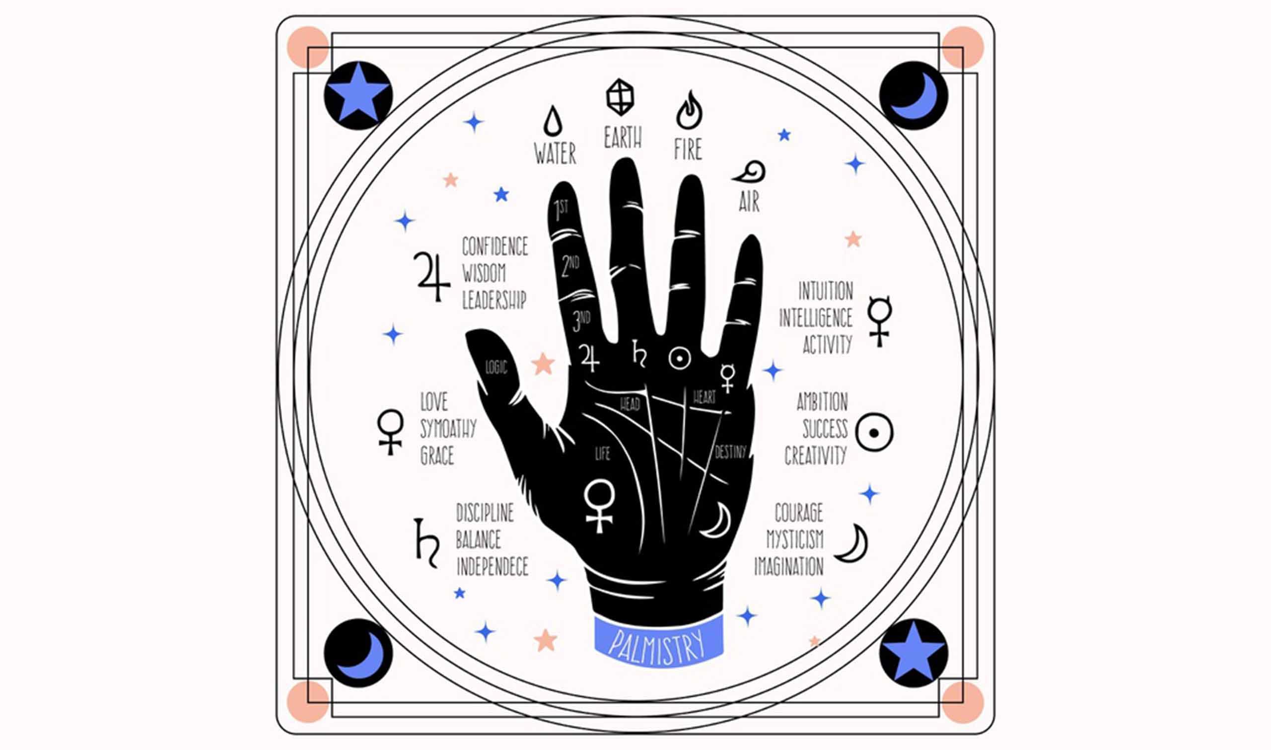 Famous Astrologer in Gadag | Top Astrologer in Gadag